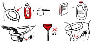 How to unclog your toilet in 5 methods without any professional help